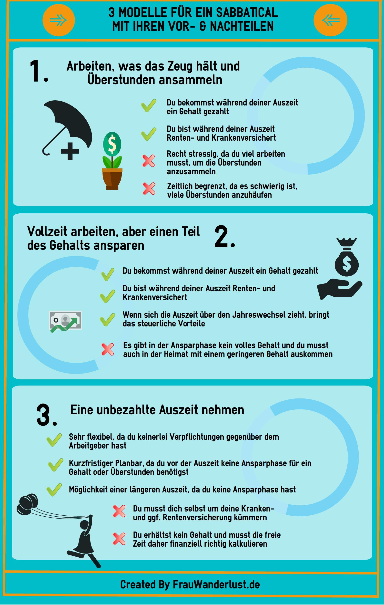 Wunderbar Bereite Meinen Lebenslauf Frei Vor Zeitgenössisch ...